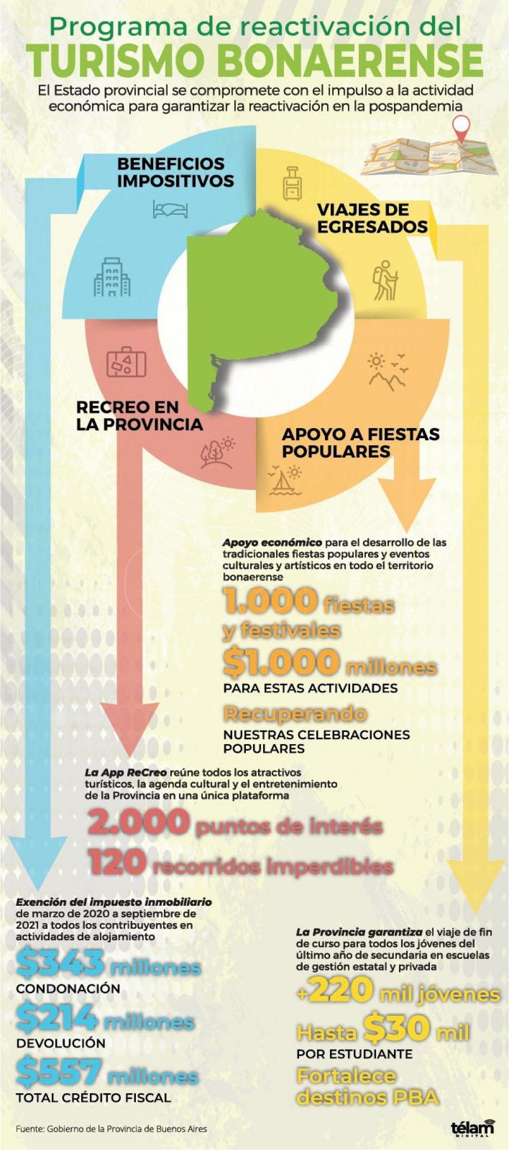Infografía.