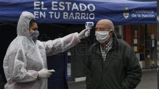 Con 15.035 nuevos casos, los contagios en Buenos Aires ascienden a 1.582.856